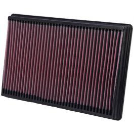 33-2247 K&N Replacement Air Filter